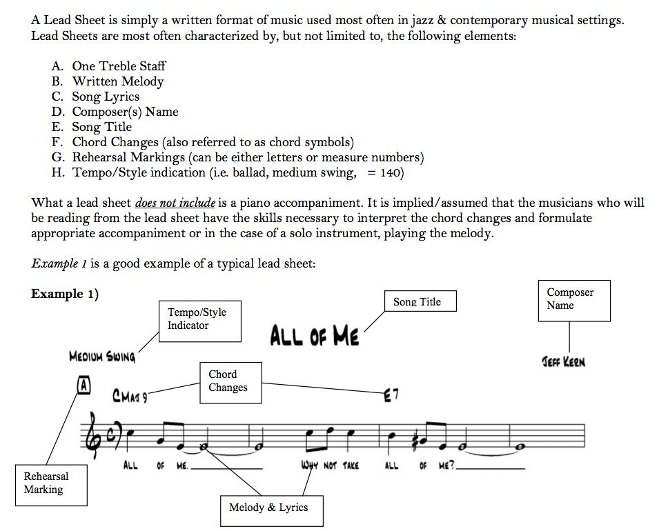Play Piano How To Interpret A Lead Sheet Play Piano And Read